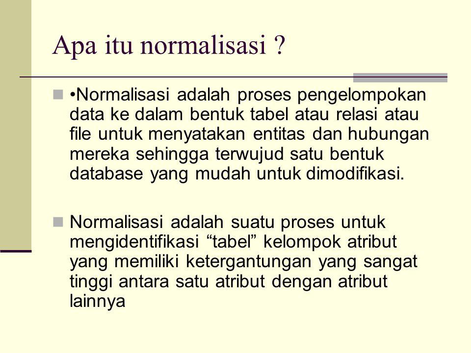 Apa itu normalisasi .