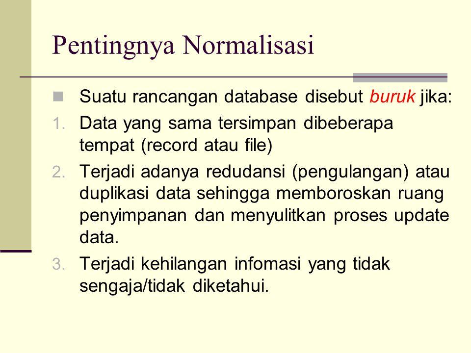 Pentingnya Normalisasi Suatu rancangan database disebut buruk jika: 1.