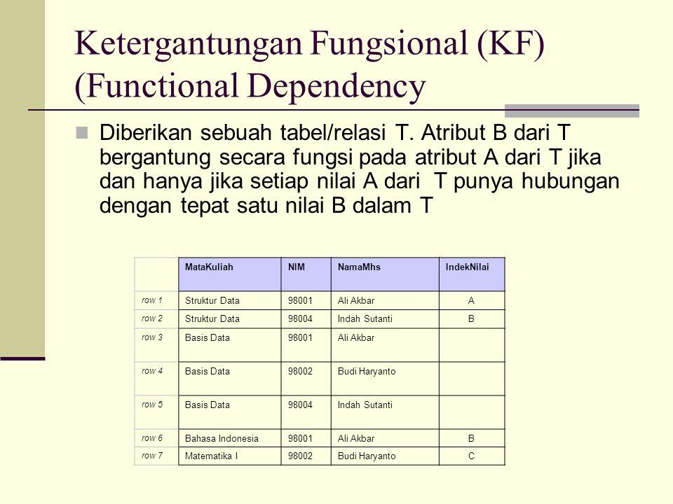 Ketergantungan Fungsional (KF) (Functional Dependency Diberikan sebuah tabel/relasi T.