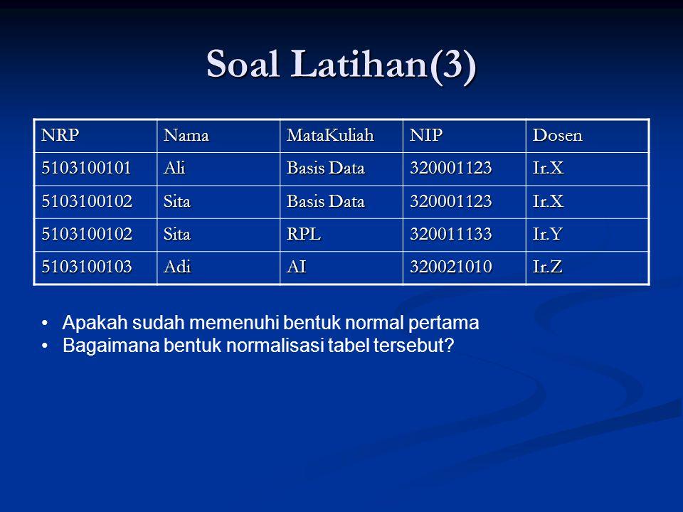Soal Latihan(3) NRPNamaMataKuliahNIPDosen 5103100101Ali Basis Data 320001123Ir.X 5103100102Sita 320001123Ir.X 5103100102SitaRPL320011133Ir.Y 5103100103AdiAI320021010Ir.Z Apakah sudah memenuhi bentuk normal pertama Bagaimana bentuk normalisasi tabel tersebut