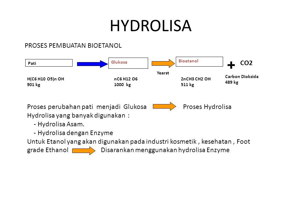 HYDROLISA Pati Glukosa Yearst Bioetanol CO2 H(C6 H10 O5)n OH 901 kg nC6 H12 O6 1000 kg 2nCH3 CH2 OH 511 kg Carbon Dioksida 489 kg PROSES PEMBUATAN BIOETANOL Proses perubahan pati menjadi Glukosa Proses Hydrolisa Hydrolisa yang banyak digunakan : - Hydrolisa Asam.