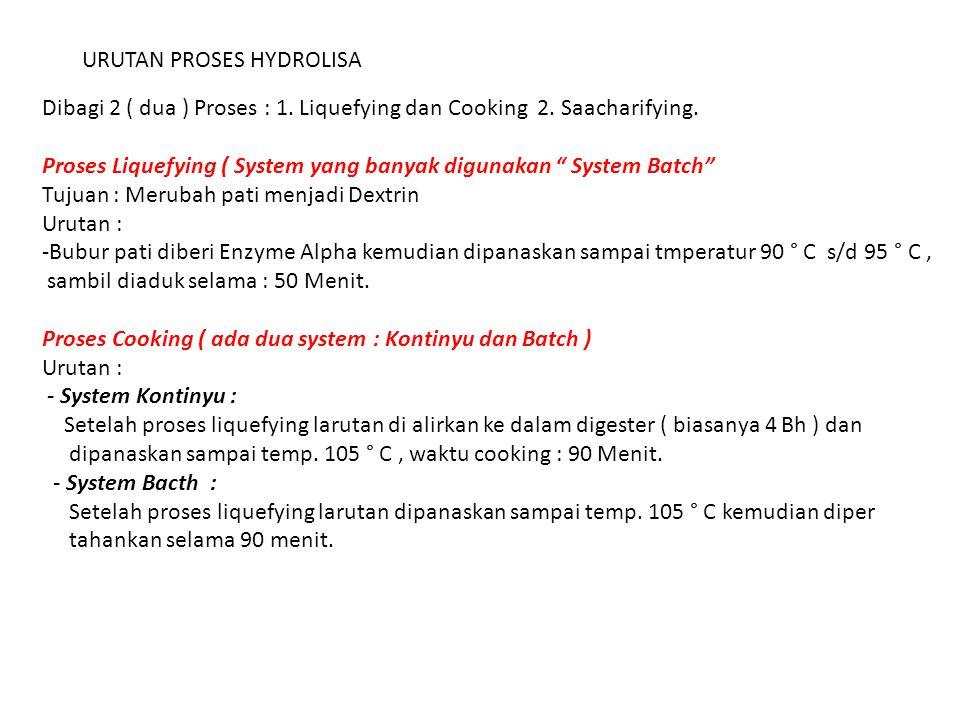 """URUTAN PROSES HYDROLISA Dibagi 2 ( dua ) Proses : 1. Liquefying dan Cooking 2. Saacharifying. Proses Liquefying ( System yang banyak digunakan """" Syste"""