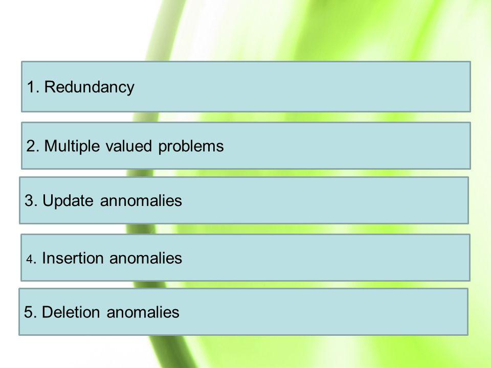 1.Redundancy 2. Multiple valued problems 3. Update annomalies 4.