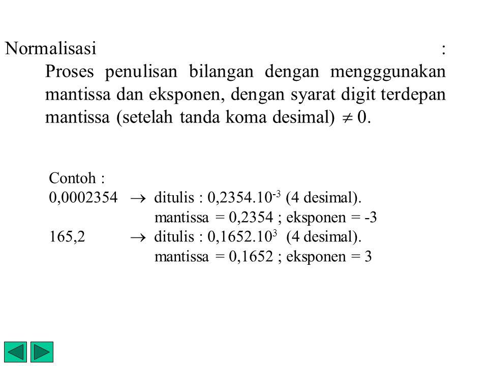 Normalisasi : Proses penulisan bilangan dengan mengggunakan mantissa dan eksponen, dengan syarat digit terdepan mantissa (setelah tanda koma desimal)