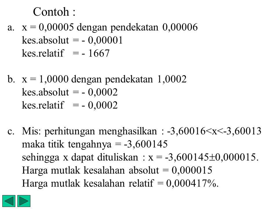 a.x = 0,00005 dengan pendekatan 0,00006 kes.absolut = - 0,00001 kes.relatif = - 1667 b.x = 1,0000 dengan pendekatan 1,0002 kes.absolut = - 0,0002 kes.