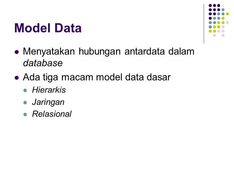 Model Data Menyatakan hubungan antardata dalam database Ada tiga macam model data dasar Hierarkis Jaringan Relasional