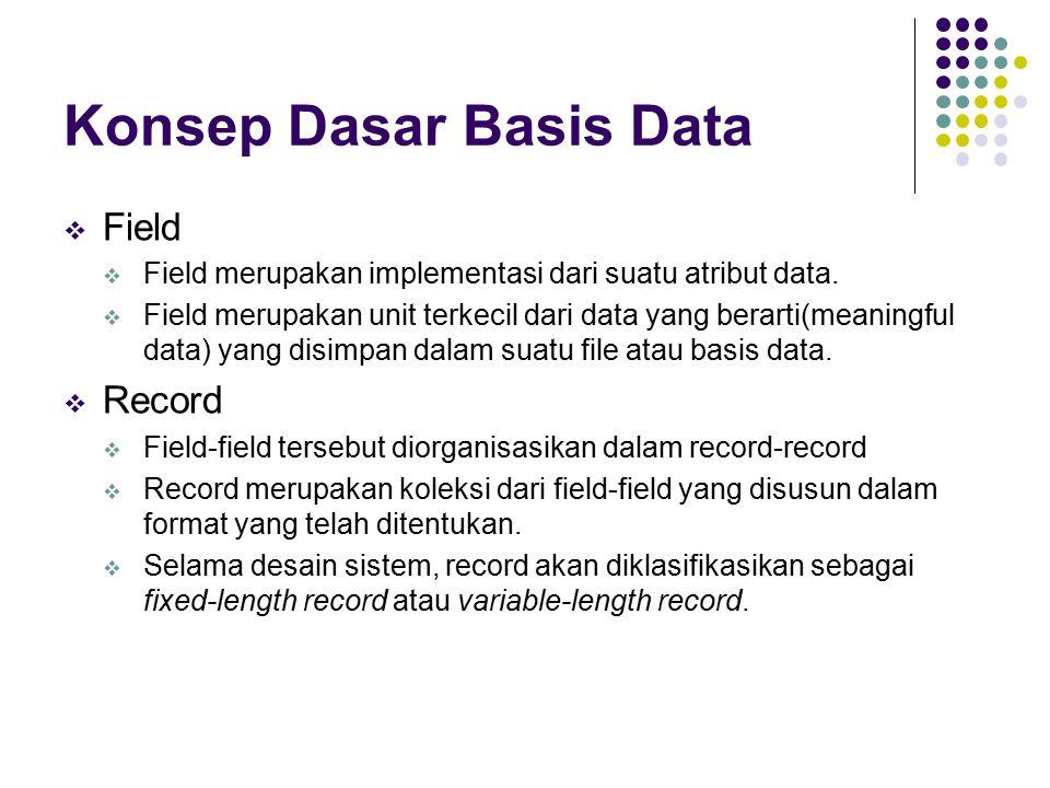 Konsep Dasar Basis Data  Field  Field merupakan implementasi dari suatu atribut data.