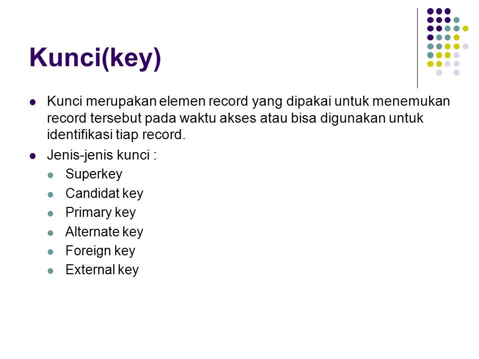 Kunci(key) Kunci merupakan elemen record yang dipakai untuk menemukan record tersebut pada waktu akses atau bisa digunakan untuk identifikasi tiap record.