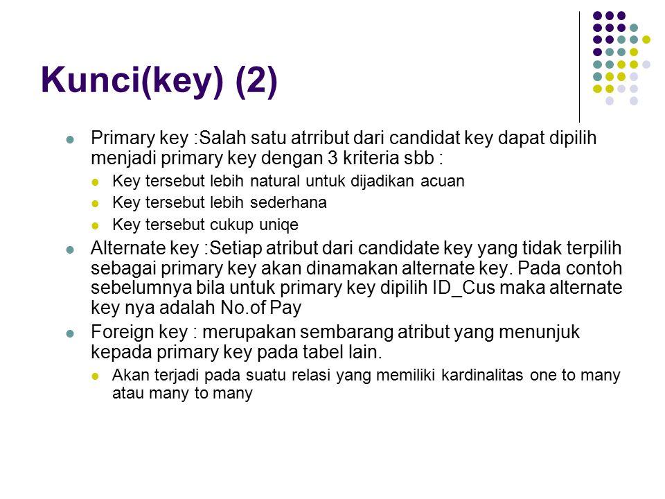 Kunci(key) (2) Primary key :Salah satu atrribut dari candidat key dapat dipilih menjadi primary key dengan 3 kriteria sbb : Key tersebut lebih natural untuk dijadikan acuan Key tersebut lebih sederhana Key tersebut cukup uniqe Alternate key :Setiap atribut dari candidate key yang tidak terpilih sebagai primary key akan dinamakan alternate key.