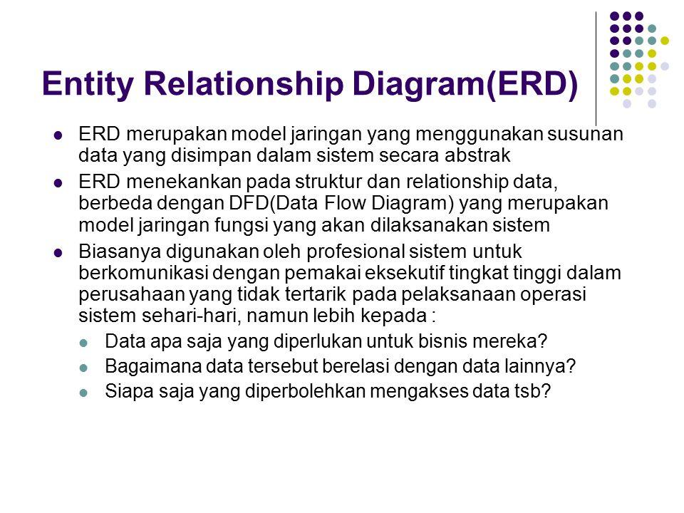 Entity Relationship Diagram(ERD) ERD merupakan model jaringan yang menggunakan susunan data yang disimpan dalam sistem secara abstrak ERD menekankan pada struktur dan relationship data, berbeda dengan DFD(Data Flow Diagram) yang merupakan model jaringan fungsi yang akan dilaksanakan sistem Biasanya digunakan oleh profesional sistem untuk berkomunikasi dengan pemakai eksekutif tingkat tinggi dalam perusahaan yang tidak tertarik pada pelaksanaan operasi sistem sehari-hari, namun lebih kepada : Data apa saja yang diperlukan untuk bisnis mereka.