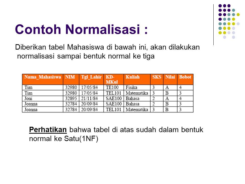 Contoh Normalisasi : Diberikan tabel Mahasiswa di bawah ini, akan dilakukan normalisasi sampai bentuk normal ke tiga Perhatikan bahwa tabel di atas sudah dalam bentuk normal ke Satu(1NF)