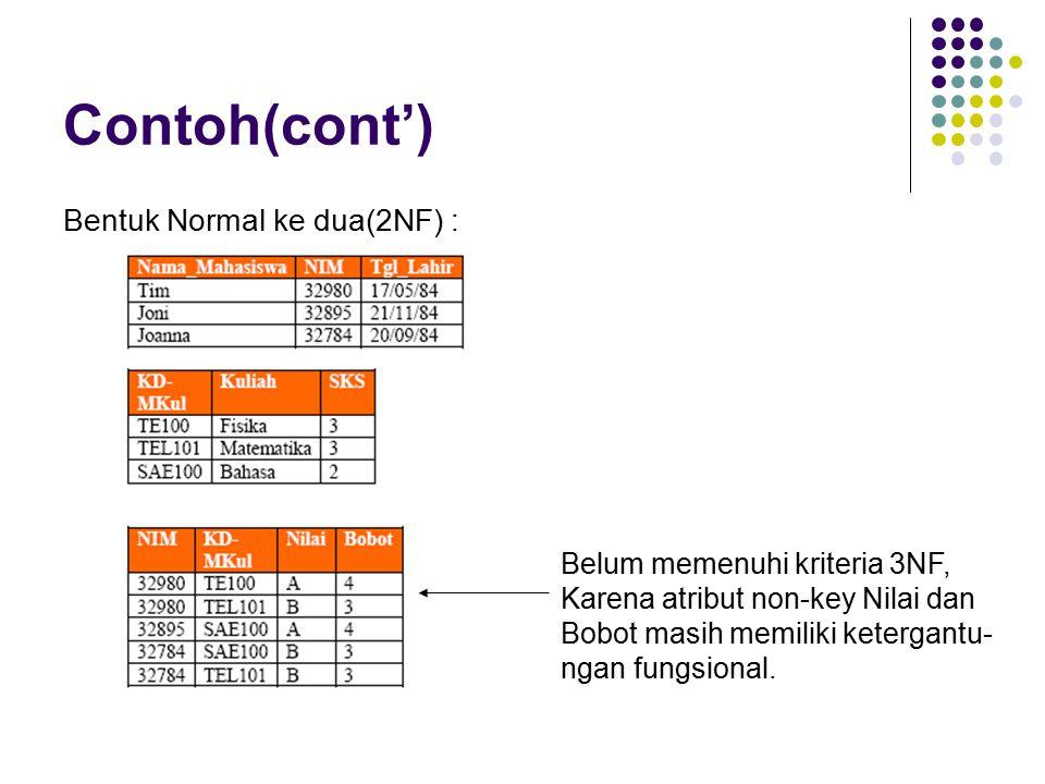 Contoh(cont') Bentuk Normal ke dua(2NF) : Belum memenuhi kriteria 3NF, Karena atribut non-key Nilai dan Bobot masih memiliki ketergantu- ngan fungsional.