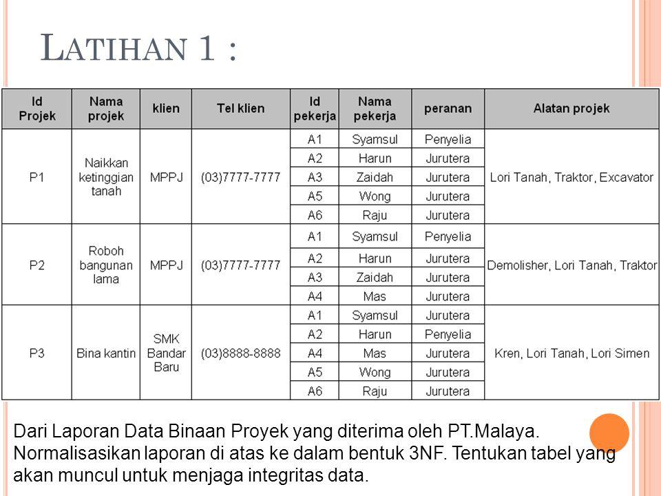 L ATIHAN 1 : Dari Laporan Data Binaan Proyek yang diterima oleh PT.Malaya. Normalisasikan laporan di atas ke dalam bentuk 3NF. Tentukan tabel yang aka