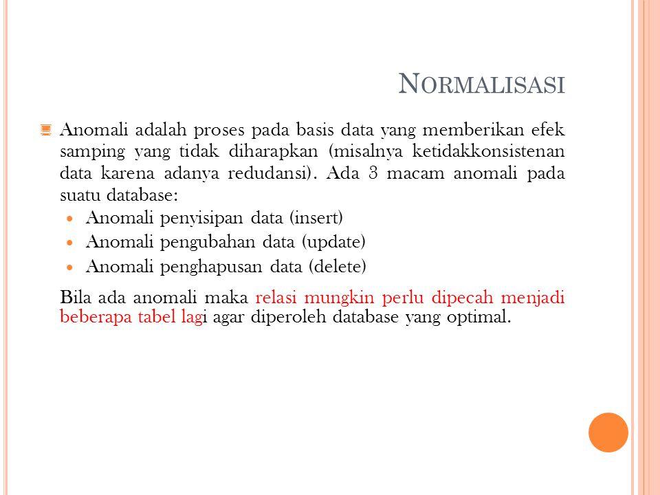 N ORMALISASI  Anomali adalah proses pada basis data yang memberikan efek samping yang tidak diharapkan (misalnya ketidakkonsistenan data karena adany
