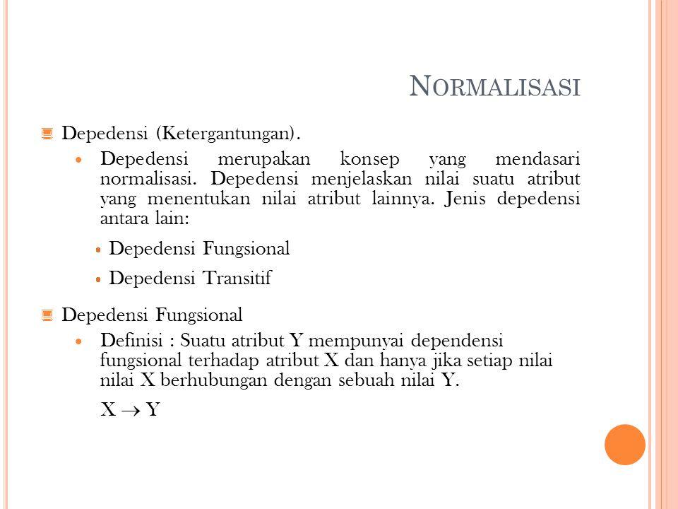 N ORMALISASI  Depedensi Transitif  Definisi : Atribut Z mempunyai depedensi transitif terhadap X bila:  Y memiliki depedensi fungsional terhadap X  Z memiliki depedensi fungsional terhadap Y  Bentuk tidak normal (unnormalized Form) :  Bentuk ini merupakan kumpulan data yang direkam, tidak ada keharusan mengikuti suatu format tertentu, bisa tidak lengkap atau terduplikasi.