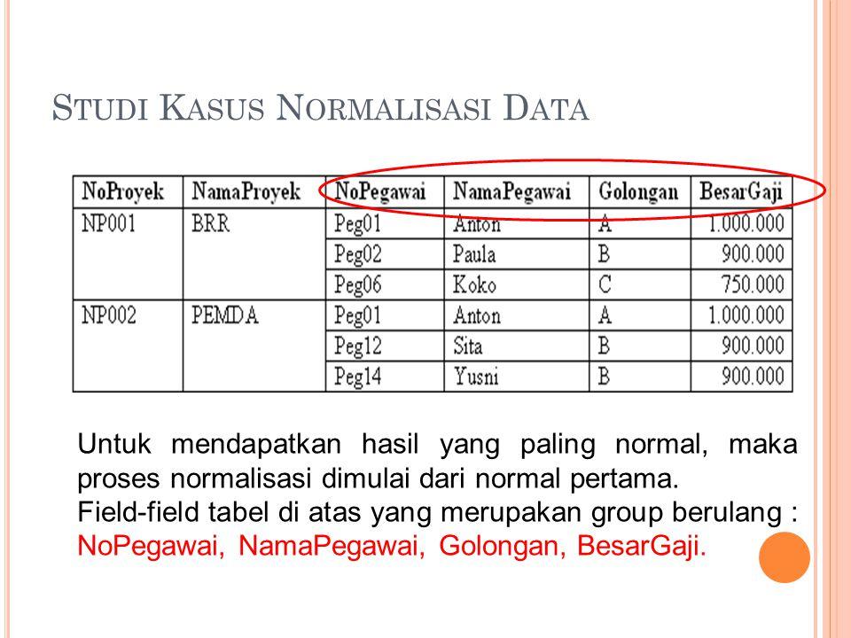 S TUDI K ASUS N ORMALISASI D ATA Untuk mendapatkan hasil yang paling normal, maka proses normalisasi dimulai dari normal pertama. Field-field tabel di