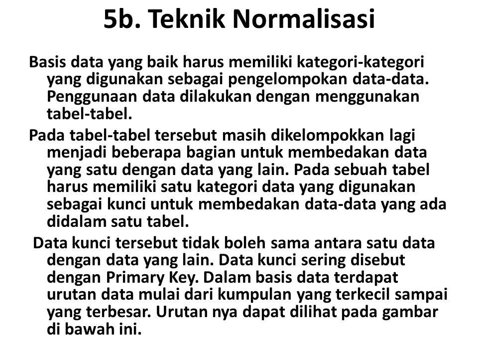 5b. Teknik Normalisasi Basis data yang baik harus memiliki kategori-kategori yang digunakan sebagai pengelompokan data-data. Penggunaan data dilakukan