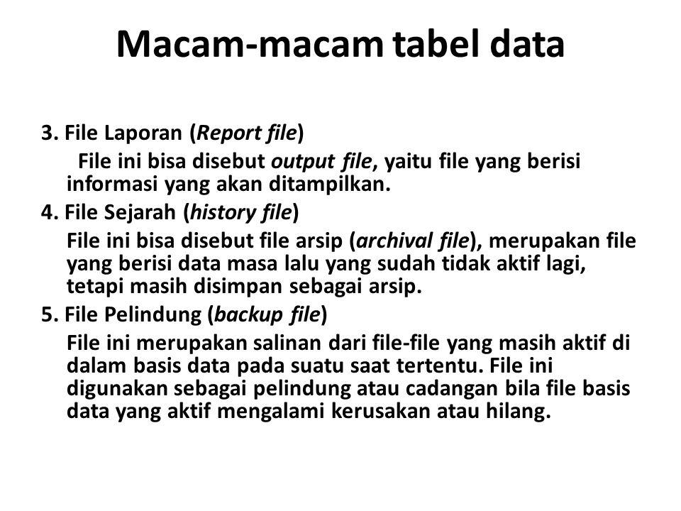 Macam-macam tabel data 3. File Laporan (Report file) File ini bisa disebut output file, yaitu file yang berisi informasi yang akan ditampilkan. 4. Fil