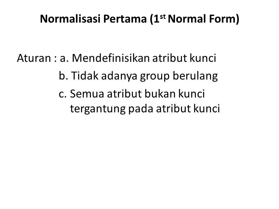 Normalisasi Pertama (1 st Normal Form) Aturan : a. Mendefinisikan atribut kunci b. Tidak adanya group berulang c. Semua atribut bukan kunci tergantung