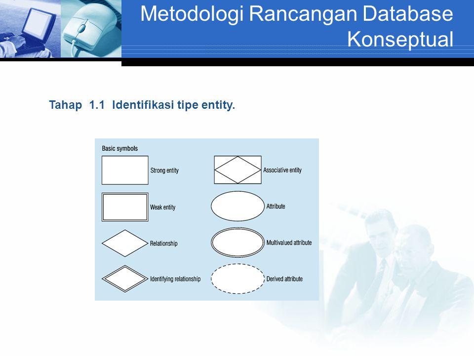 Metodologi Rancangan Database Konseptual Tahap 1.1 Identifikasi tipe entity.