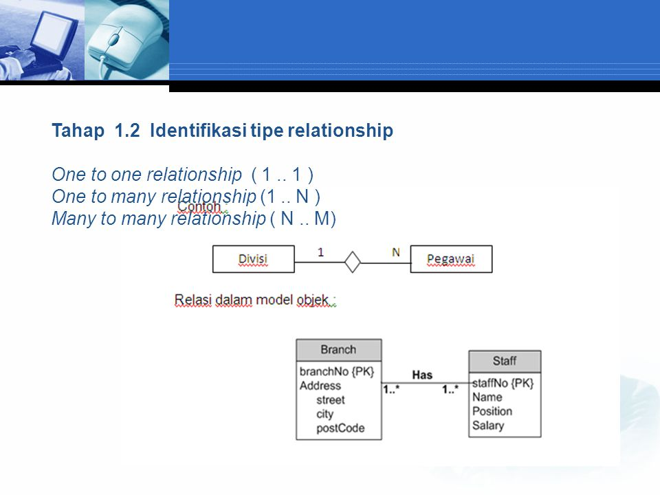 Tahap 1.2 Identifikasi tipe relationship One to one relationship ( 1.. 1 ) One to many relationship (1.. N ) Many to many relationship ( N.. M)