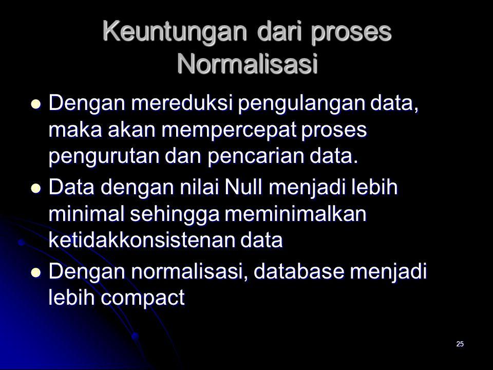 24 Contoh tabel tanpa proses normalisasi Pada tabel tersebut, Student ID, Student Name muncul lebih dari sekali dengan nilai yang sama.