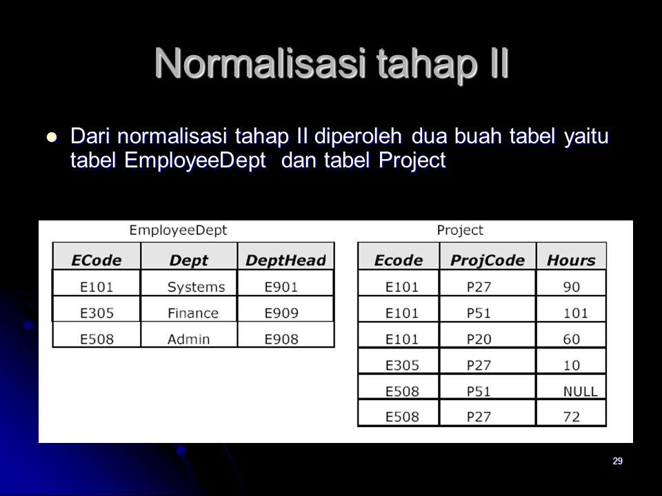 28 Normalisasi tahap II Tahap kedua normalisasi dilakukan jika didapatkan beberapa atribut berulang, sehingga memungkinkan beberapa atribut tadi dipecah pada tabel berbeda Tahap kedua normalisasi dilakukan jika didapatkan beberapa atribut berulang, sehingga memungkinkan beberapa atribut tadi dipecah pada tabel berbeda
