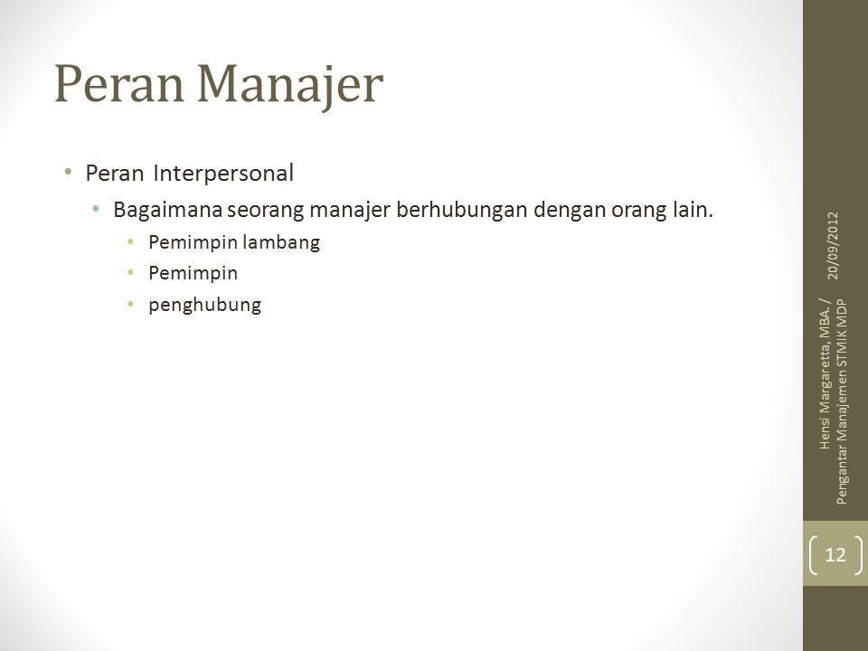 Peran Manajer Peran Interpersonal Bagaimana seorang manajer berhubungan dengan orang lain.