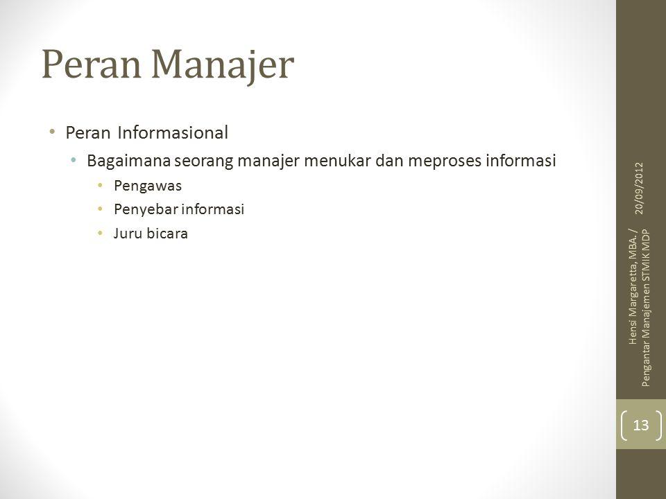 Peran Manajer Peran Informasional Bagaimana seorang manajer menukar dan meproses informasi Pengawas Penyebar informasi Juru bicara 20/09/2012 Hensi Margaretta, MBA.