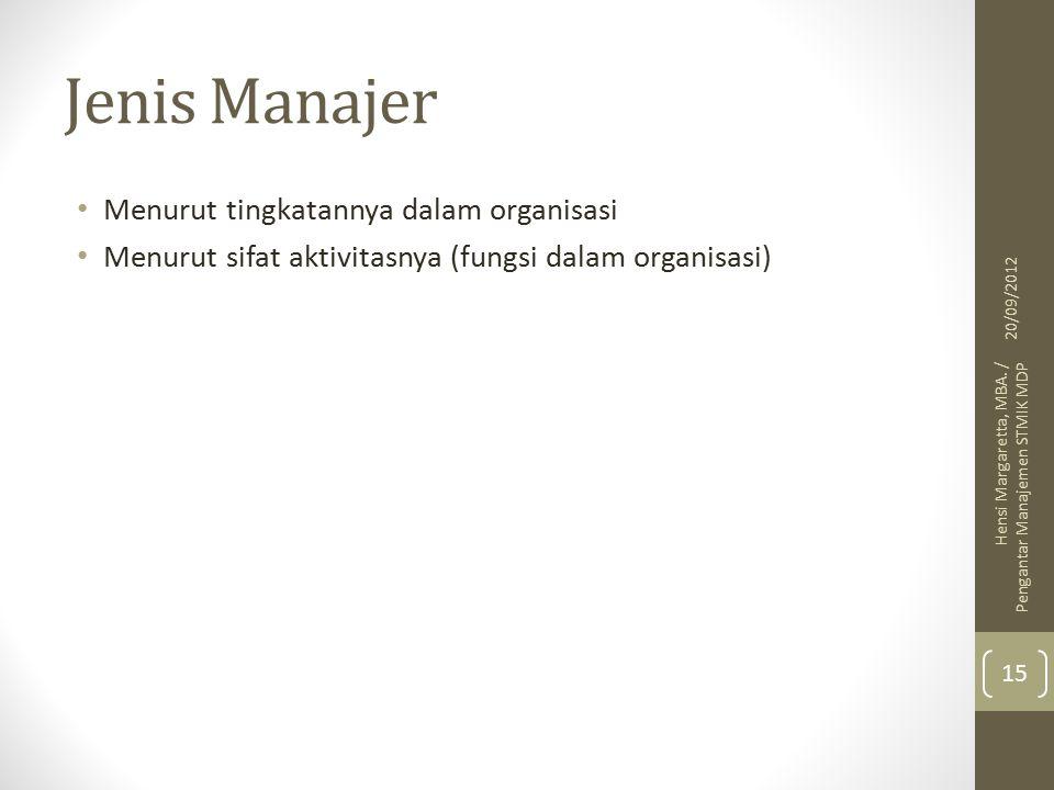 Jenis Manajer Menurut tingkatannya dalam organisasi Menurut sifat aktivitasnya (fungsi dalam organisasi) 20/09/2012 Hensi Margaretta, MBA.