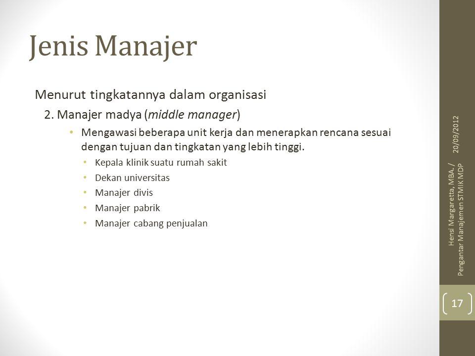 Jenis Manajer Menurut tingkatannya dalam organisasi 2.