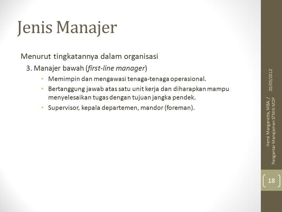 Jenis Manajer Menurut tingkatannya dalam organisasi 3.