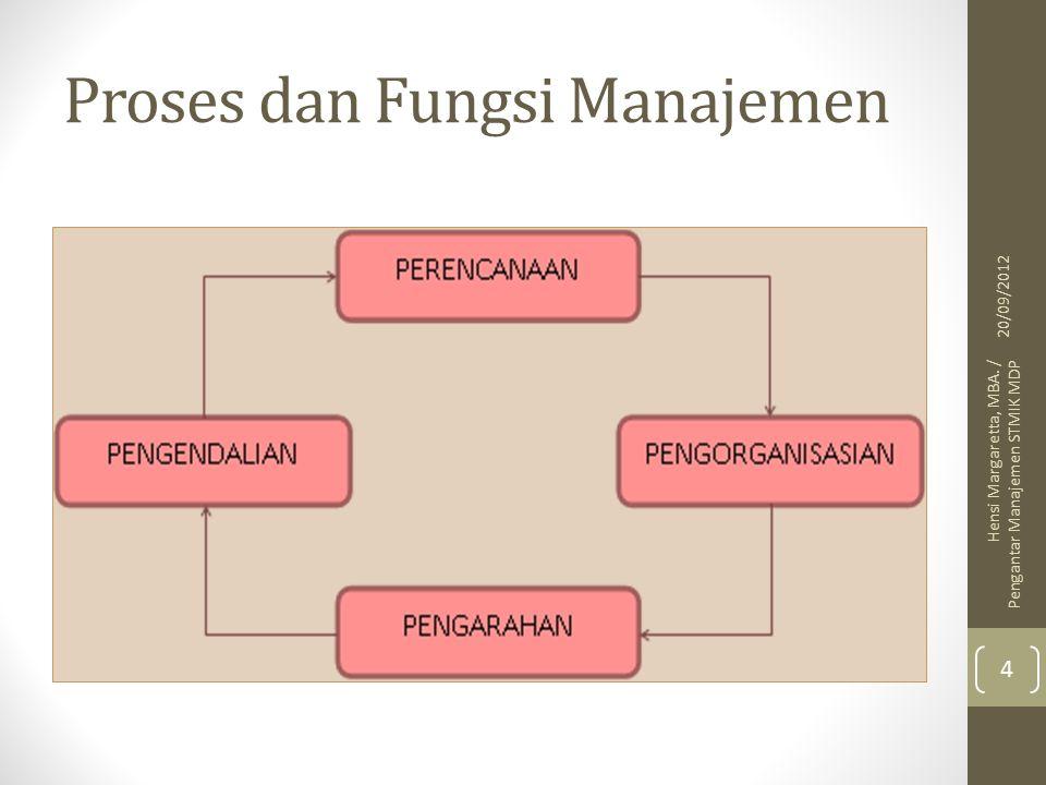 Proses dan Fungsi Manajemen 20/09/2012 Hensi Margaretta, MBA. / Pengantar Manajemen STMIK MDP 4