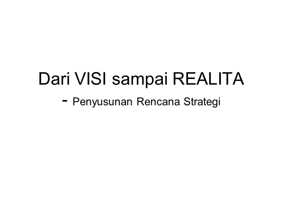 Dari VISI sampai REALITA - Penyusunan Rencana Strategi