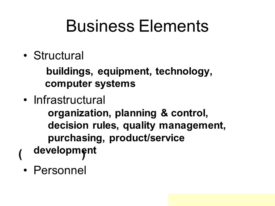Business Elements Structural buildings, equipment, technology, computer systems Infrastructural organization, planning & control, decision rules, quality management, purchasing, product/service development Personnel ( )