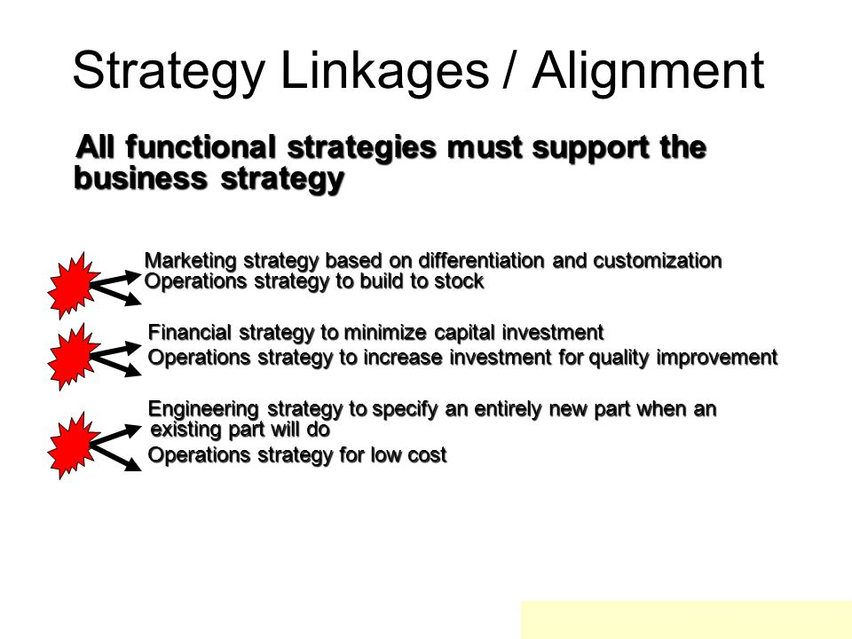 Strategy Linkages / Alignment All functional strategies must support the business strategy All functional strategies must support the business strategy Marketing strategy based on differentiation and customization Operations strategy to build to stock Marketing strategy based on differentiation and customization Operations strategy to build to stock Financial strategy to minimize capital investment Financial strategy to minimize capital investment Operations strategy to increase investment for quality improvement Operations strategy to increase investment for quality improvement Engineering strategy to specify an entirely new part when an existing part will do Engineering strategy to specify an entirely new part when an existing part will do Operations strategy for low cost Operations strategy for low cost