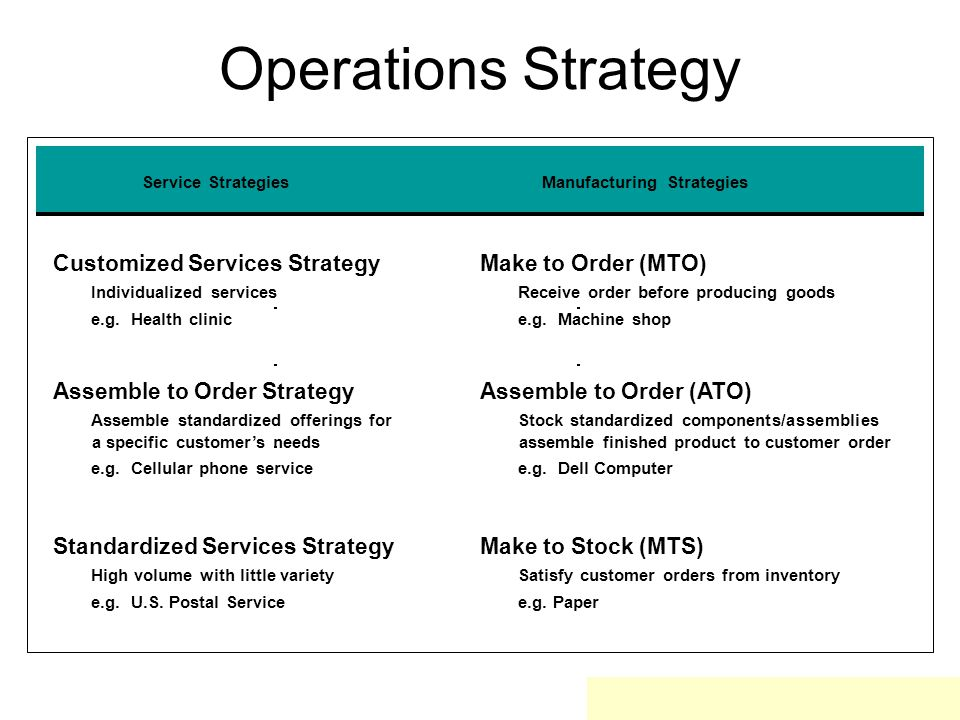 Operations Strategy Make to Order (MTO) Receive order before producing goods e.g.