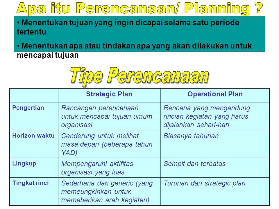 Menentukan tujuan yang ingin dicapai selama satu periode tertentu Menentukan apa atau tindakan apa yang akan dilakukan untuk mencapai tujuan Strategic