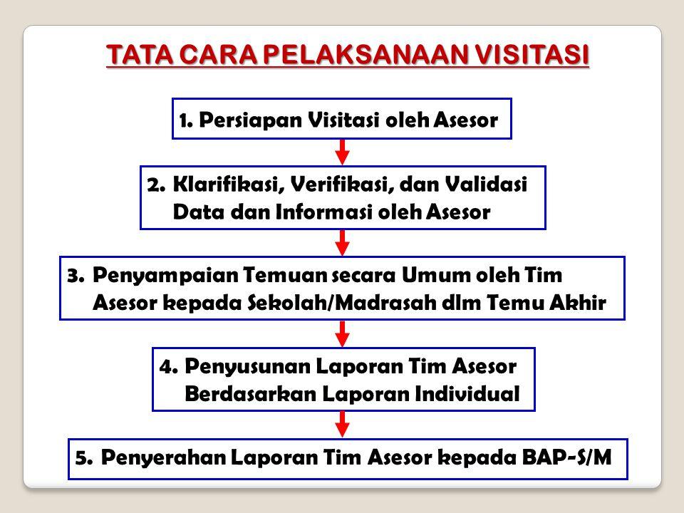 TATA CARA PELAKSANAAN VISITASI 1. Persiapan Visitasi oleh Asesor 2. Klarifikasi, Verifikasi, dan Validasi Data dan Informasi oleh Asesor 3. Penyampaia