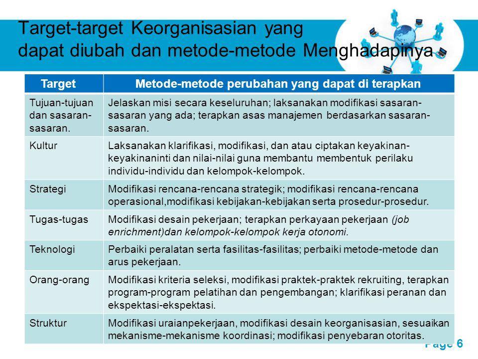 Free Powerpoint Templates Page 6 Target-target Keorganisasian yang dapat diubah dan metode-metode Menghadapinya TargetMetode-metode perubahan yang dap