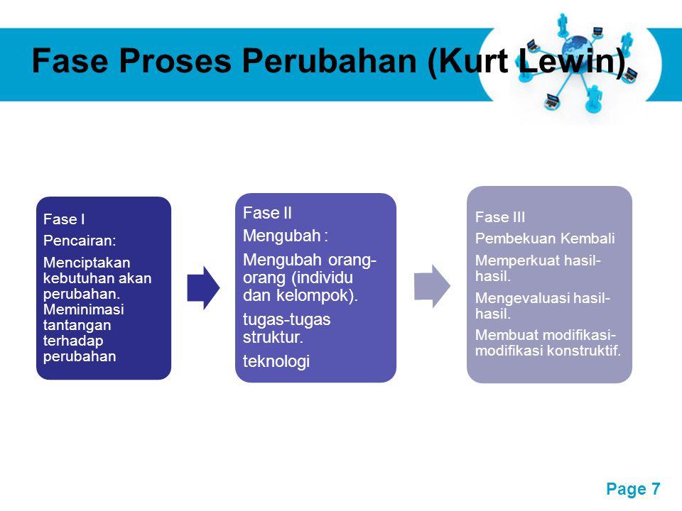Free Powerpoint Templates Page 7 Fase Proses Perubahan (Kurt Lewin) Fase I Pencairan: Menciptakan kebutuhan akan perubahan. Meminimasi tantangan terha