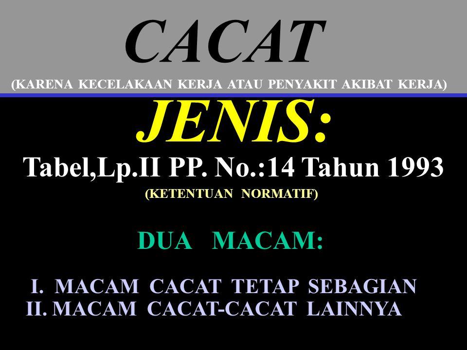 16 CACAT (KARENA KECELAKAAN KERJA ATAU PENYAKIT AKIBAT KERJA) JENIS: Tabel,Lp.II PP.