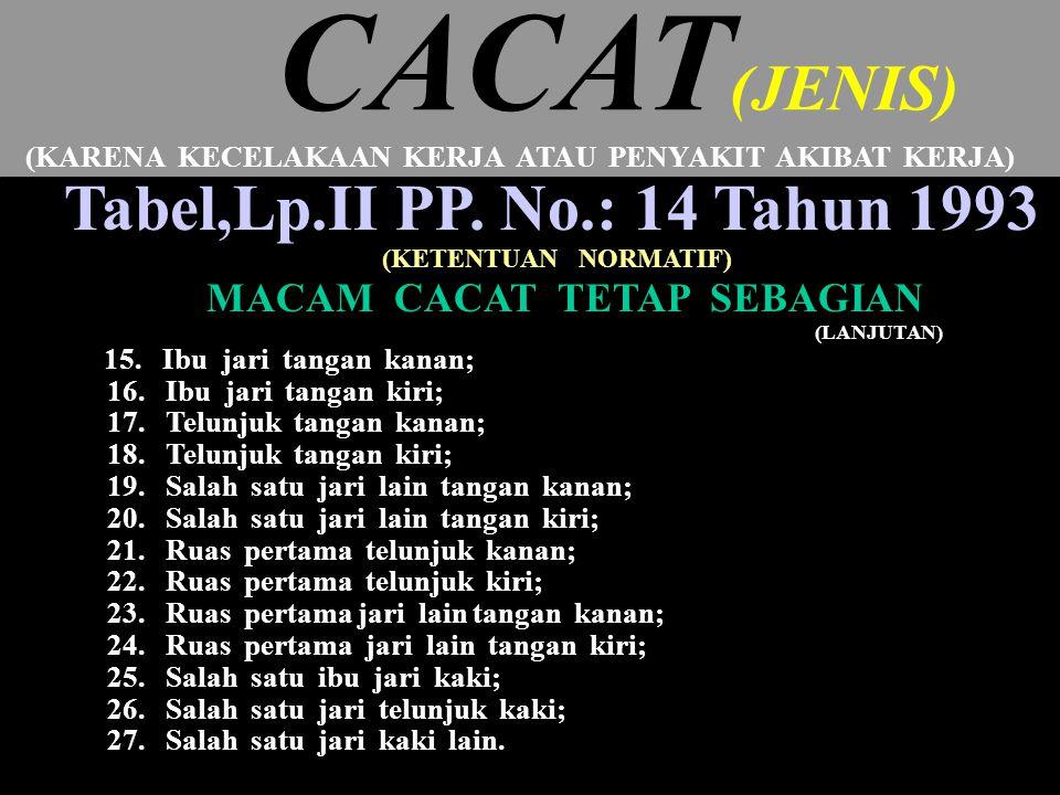 18 CACAT (JENIS) (KARENA KECELAKAAN KERJA ATAU PENYAKIT AKIBAT KERJA) Tabel,Lp.II PP.
