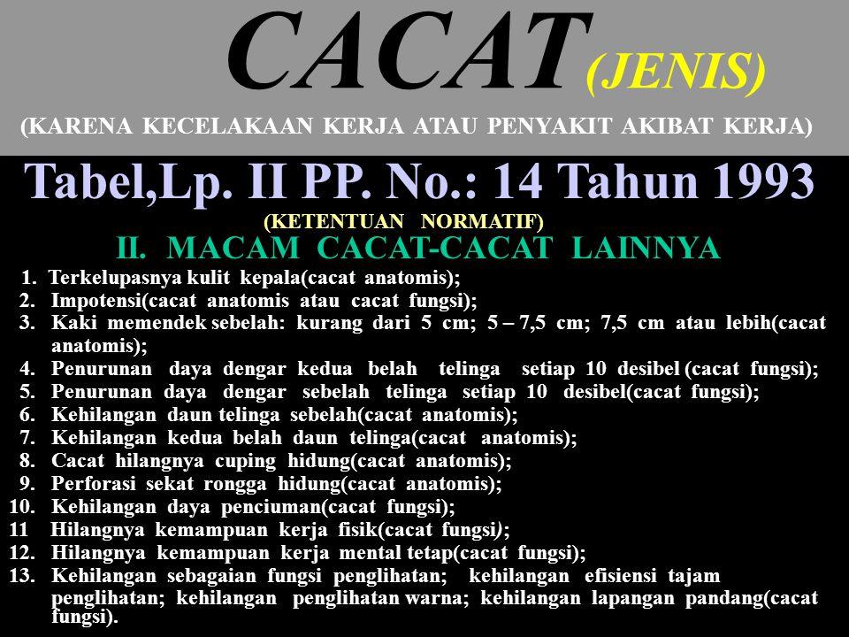 19 CACAT (JENIS) (KARENA KECELAKAAN KERJA ATAU PENYAKIT AKIBAT KERJA) Tabel,Lp.II PP.