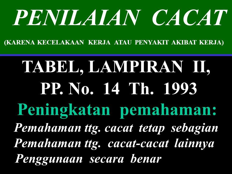 37 PENILAIAN CACAT (KARENA KECELAKAAN KERJA ATAU PENYAKIT AKIBAT KERJA) TABEL, LAMPIRAN II, PP.