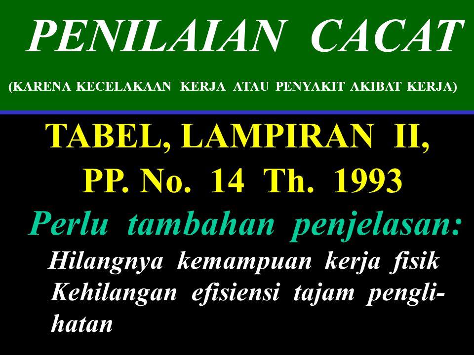 38 PENILAIAN CACAT (KARENA KECELAKAAN KERJA ATAU PENYAKIT AKIBAT KERJA) TABEL, LAMPIRAN II, PP.