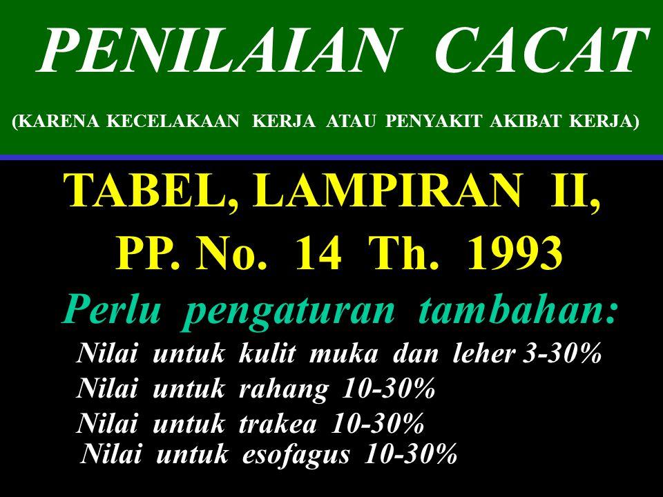 39 PENILAIAN CACAT (KARENA KECELAKAAN KERJA ATAU PENYAKIT AKIBAT KERJA) TABEL, LAMPIRAN II, PP.