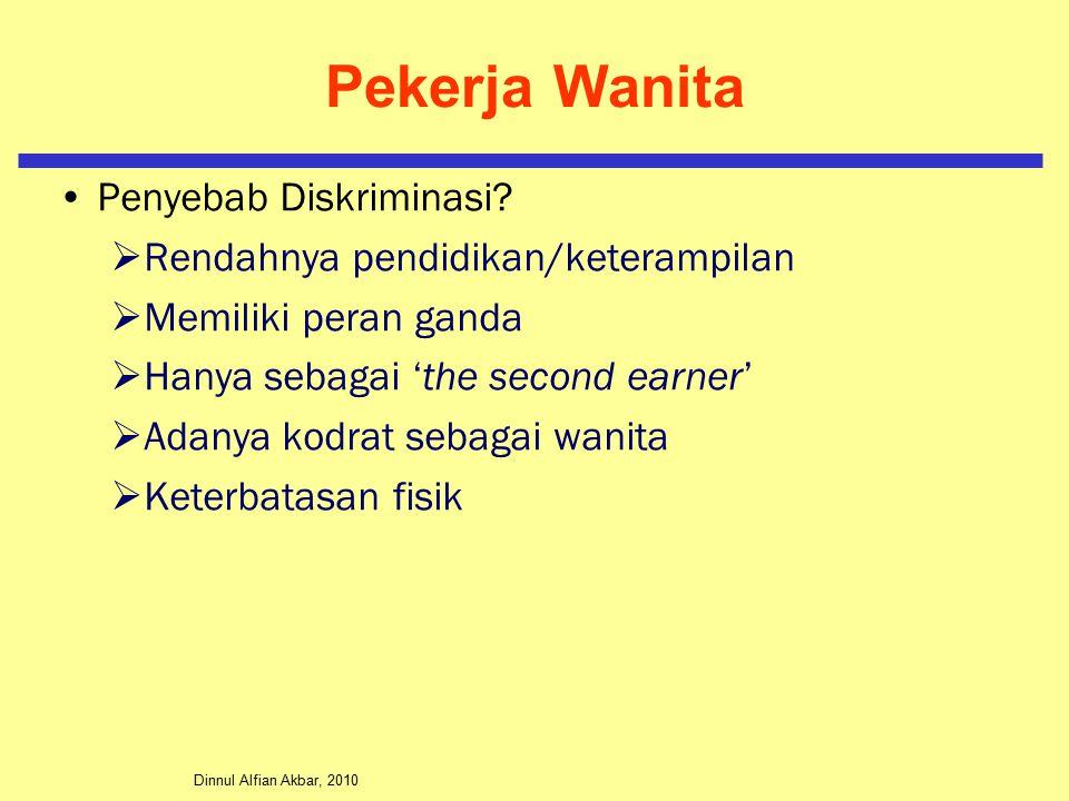 Dinnul Alfian Akbar, 2010 Pekerja Wanita Penyebab Diskriminasi?  Rendahnya pendidikan/keterampilan  Memiliki peran ganda  Hanya sebagai 'the second