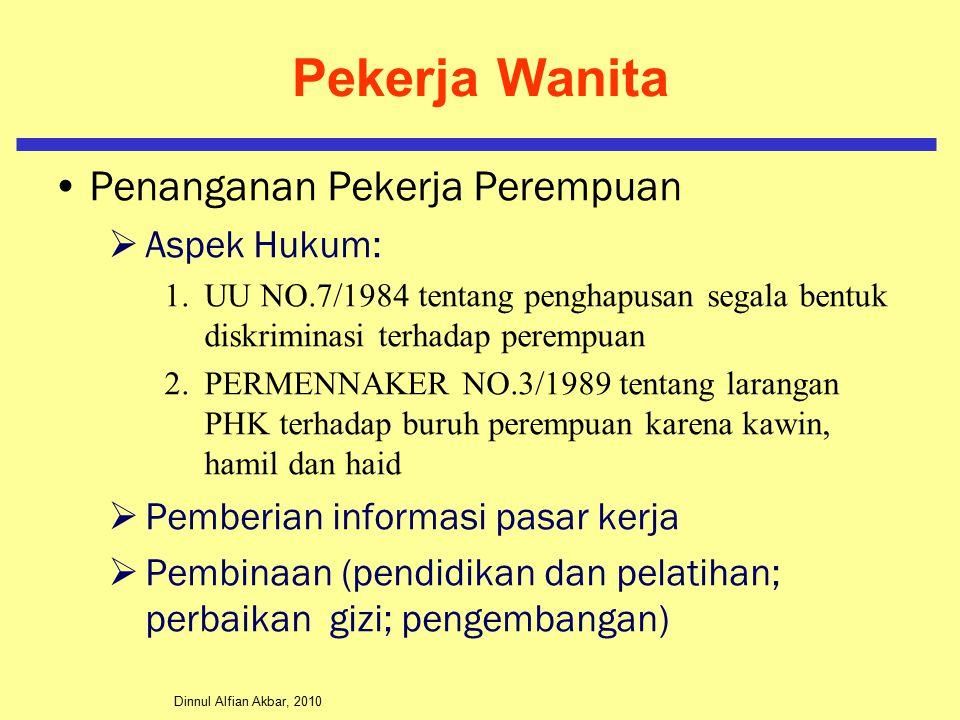Dinnul Alfian Akbar, 2010 Pekerja Wanita Penanganan Pekerja Perempuan  Aspek Hukum: 1.UU NO.7/1984 tentang penghapusan segala bentuk diskriminasi ter