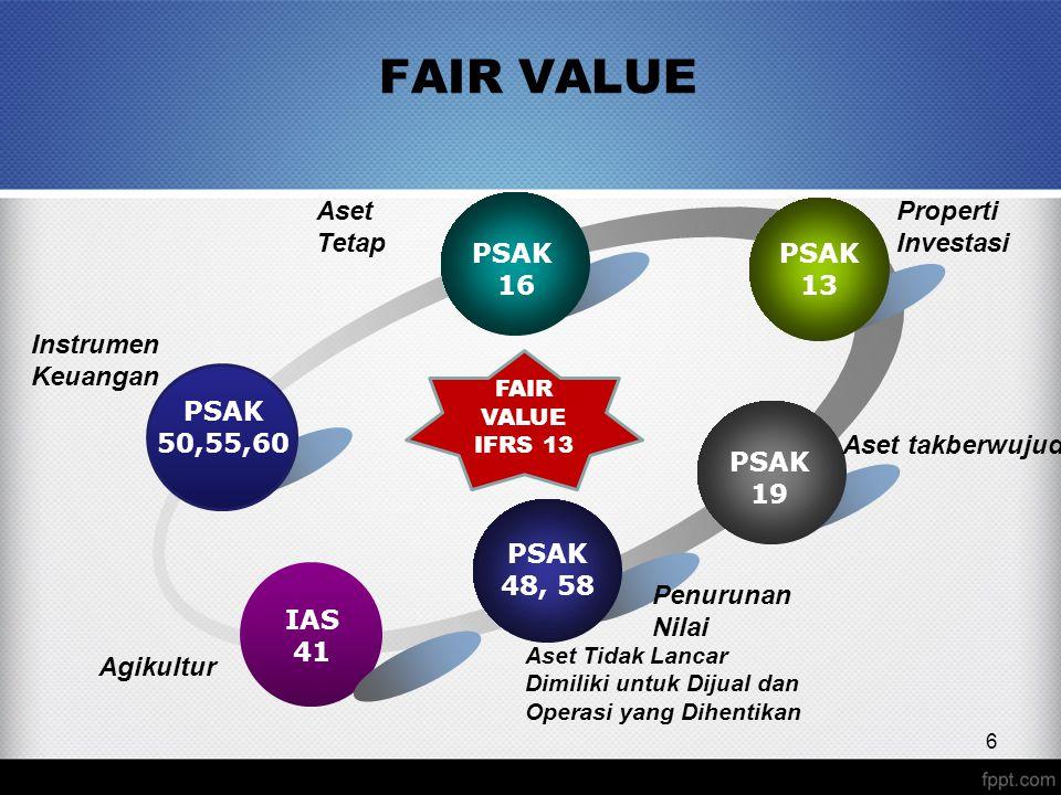 FAIR VALUE PSAK 50,55,60 PSAK 16 PSAK 13 PSAK 19 IAS 41 PSAK 48, 58 Properti Investasi Aset Tidak Lancar Dimiliki untuk Dijual dan Operasi yang Dihentikan Aset takberwujud Agikultur Instrumen Keuangan Aset Tetap 6 FAIR VALUE IFRS 13 Penurunan Nilai